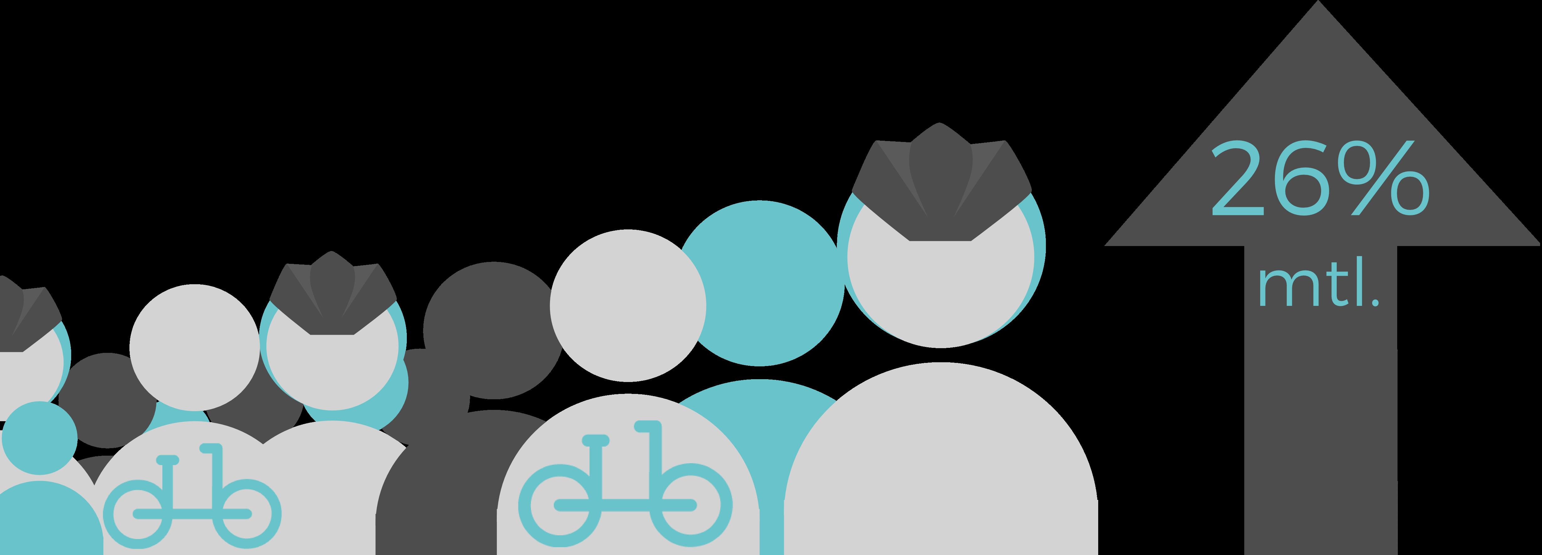 PB_Nutzer steigen grafik